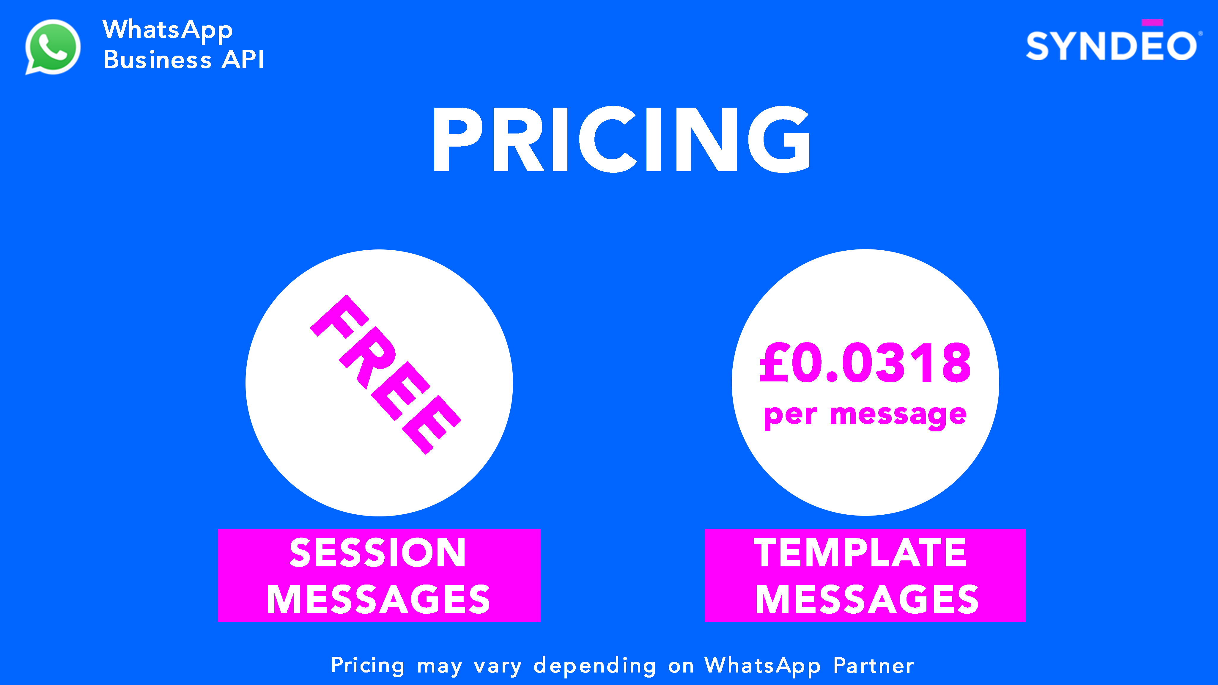 WhatsApp Pricing