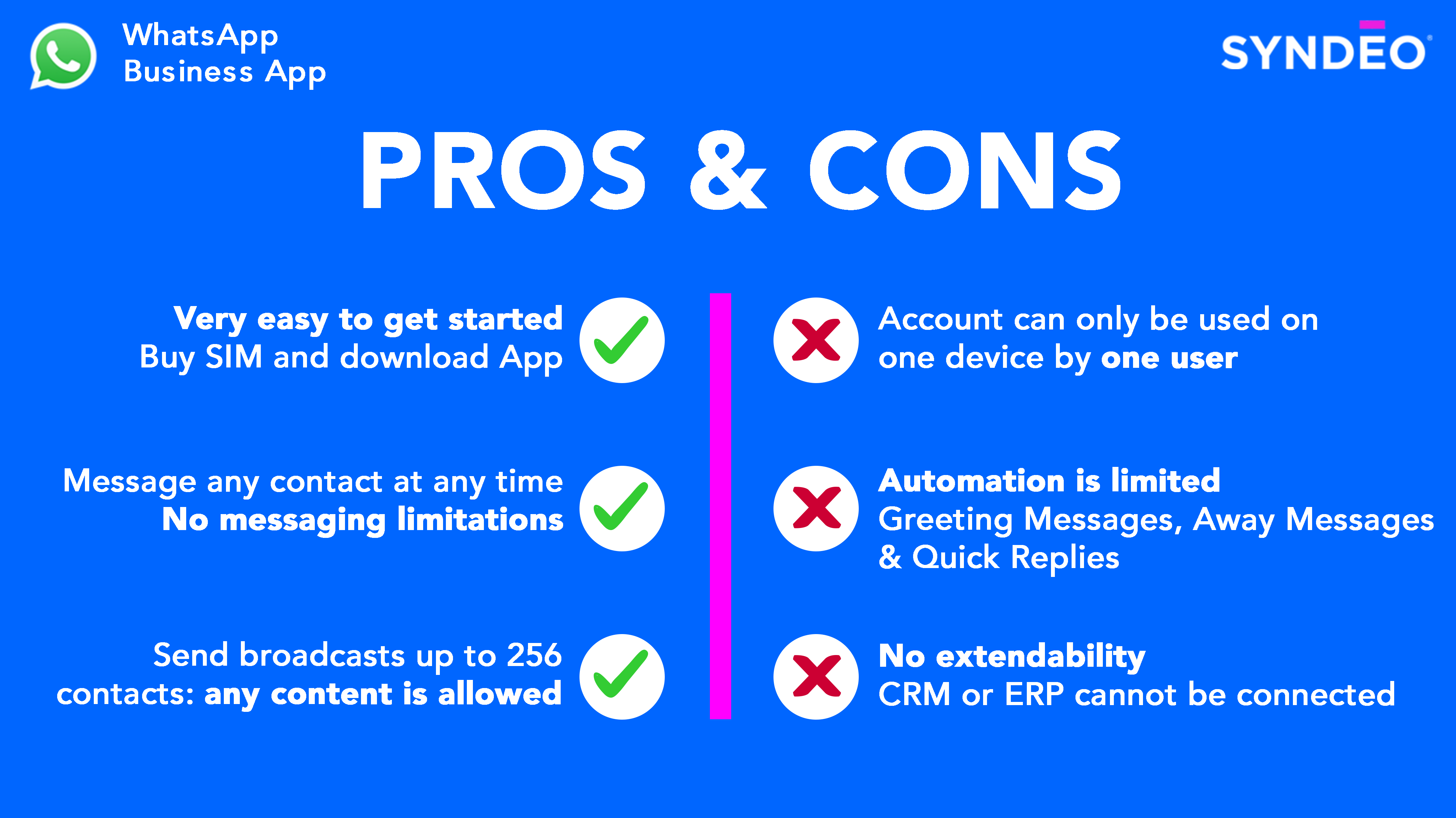 WhatsApp Pros and Cons #1 (1)